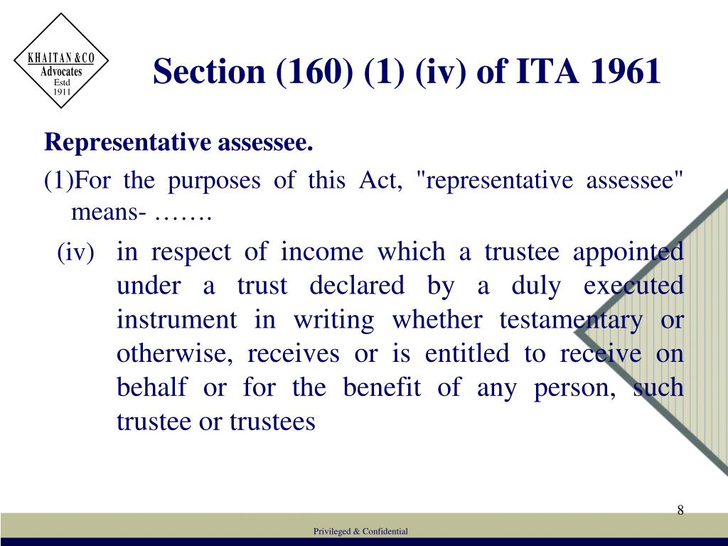 Section (160) (1) (iv) of ITA 1961