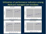 utilization of performance indicators among medicare managed care enrollees