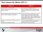 what changes with vmware vspp 3 0
