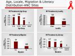 age locale migration literacy distribution anc sites
