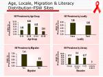 age locale migration literacy distribution fsw sites