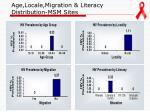 age locale migration literacy distribution msm sites