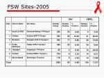 fsw sites 2005