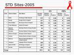 std sites 2005