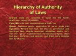 hierarchy of authority of laws