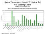 sample volume needed to meet 10 6 shallow soil gas screening criteria oswer draft vi guidance 2002