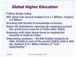 global higher education