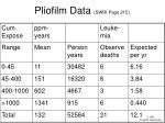 pliofilm data swri page 215