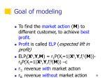 goal of modeling