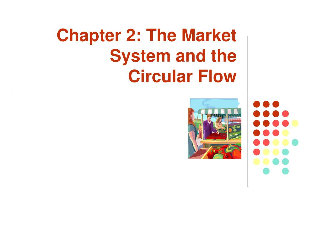 chapter 2 the market system and the circular flow l.