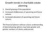 growth trends in charitable estate planning