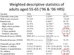 weighted descriptive statistics of adults aged 55 65 96 06 hrs