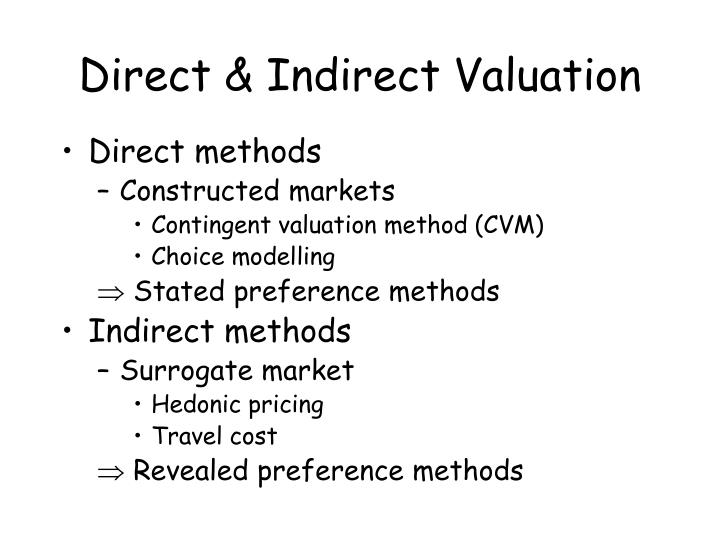 indirect method vs direct method Direct2meet direct2meet is an app that allows you to meet someone by using the gps on your.