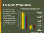 academic preparation41
