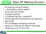 basic ap meeting structure