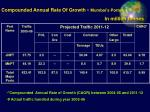 compounded annual rate of growth mumbai s ports