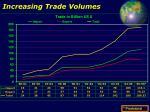 increasing trade volumes
