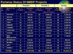 portwise status of nmdp projects