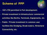 scheme of ppp
