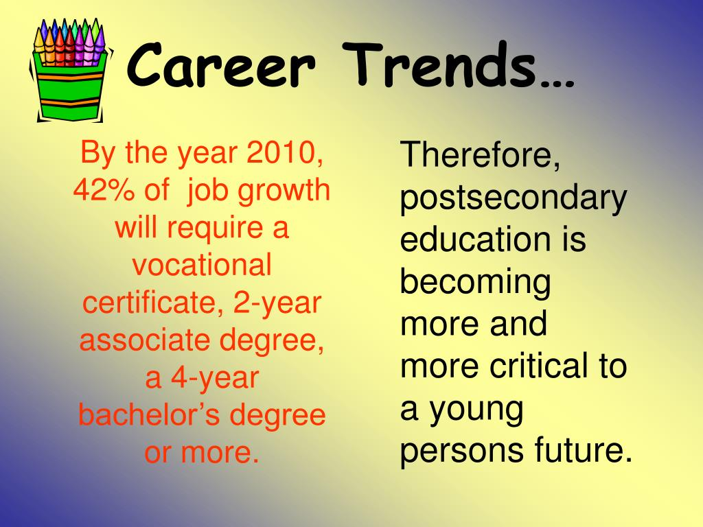 Career Trends…