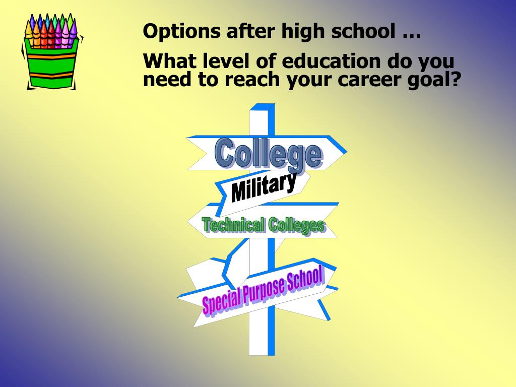 Options after high school …