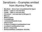 sensitizers examples emitted from alumina plants