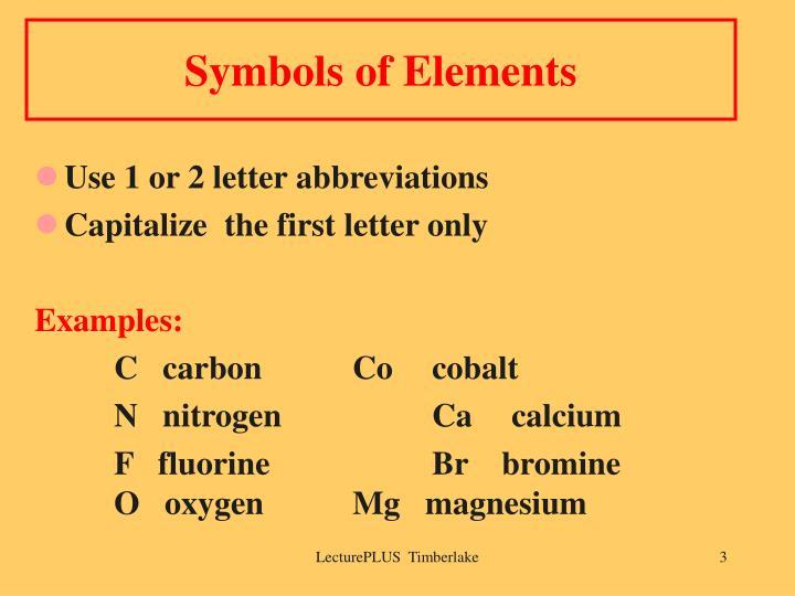 Symbols of elements
