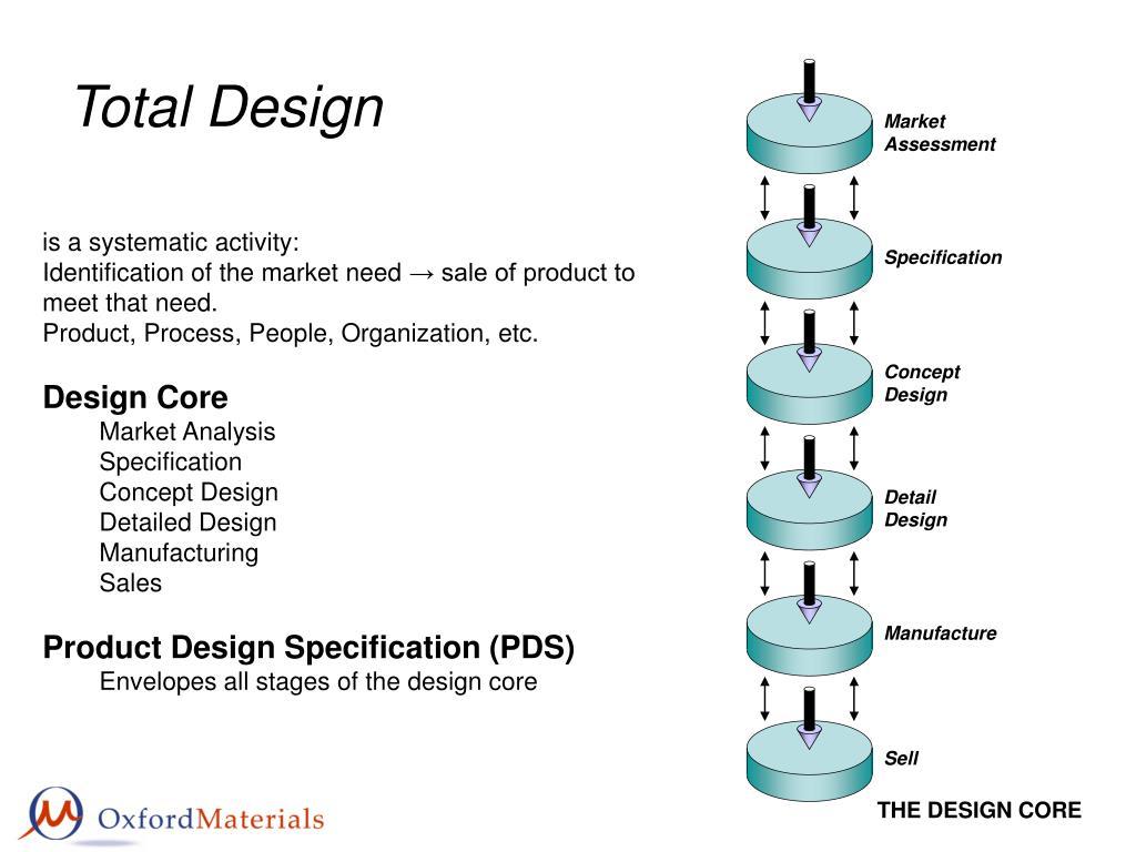 total design l.