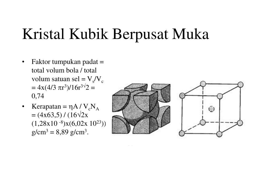 Kristal Kubik Berpusat Muka