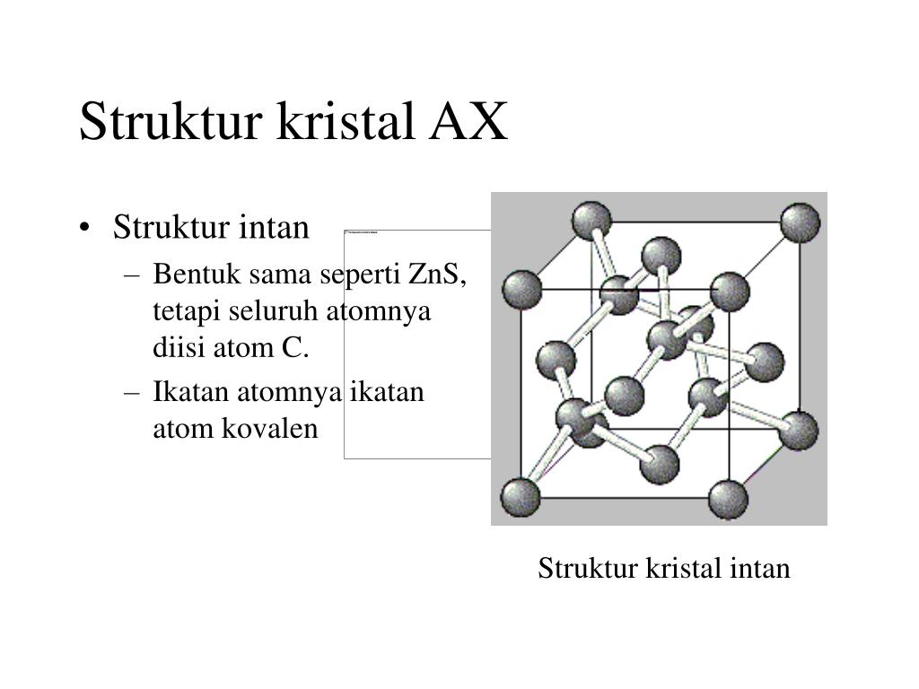 Struktur kristal AX