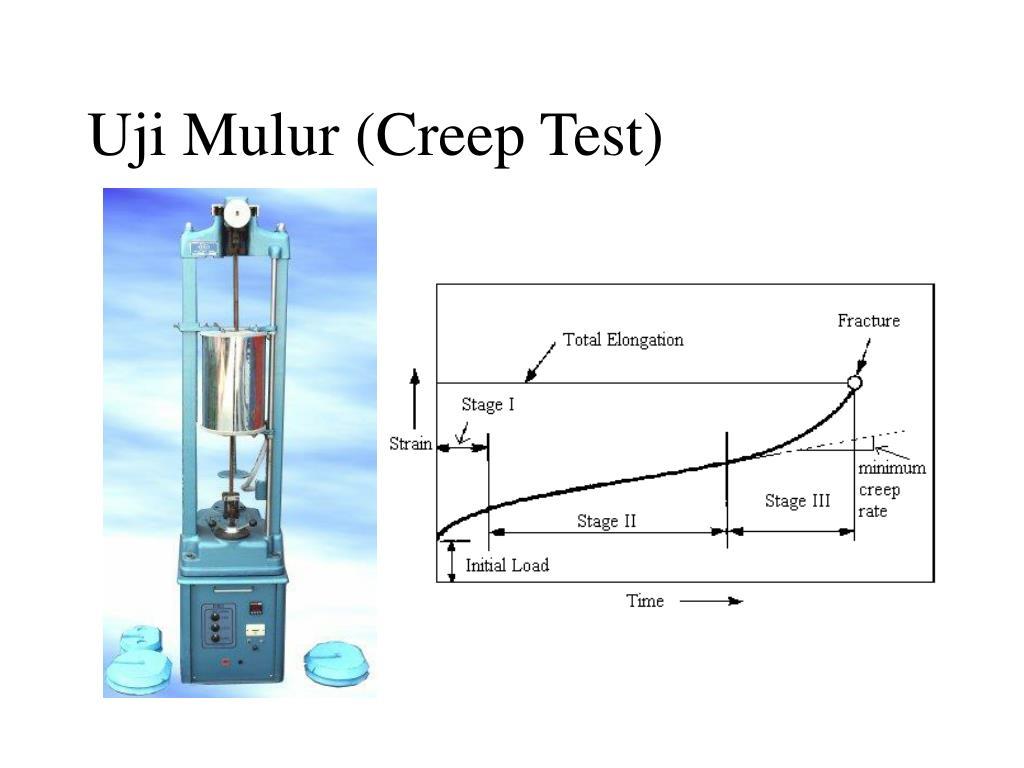 Uji Mulur (Creep Test)