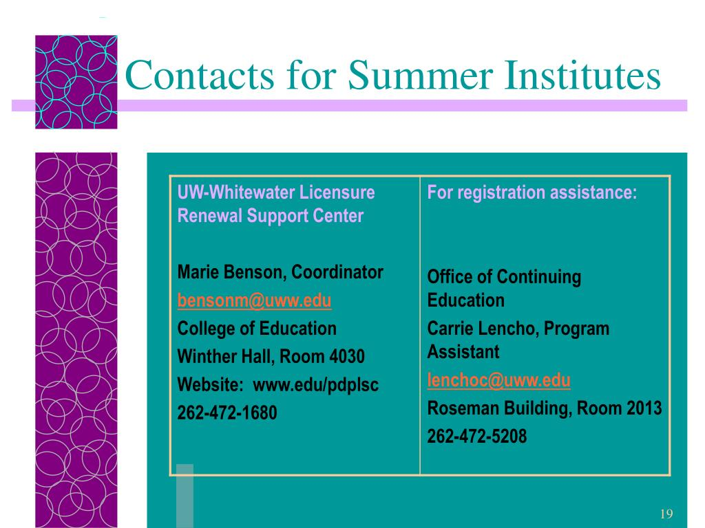 Contacts for Summer Institutes