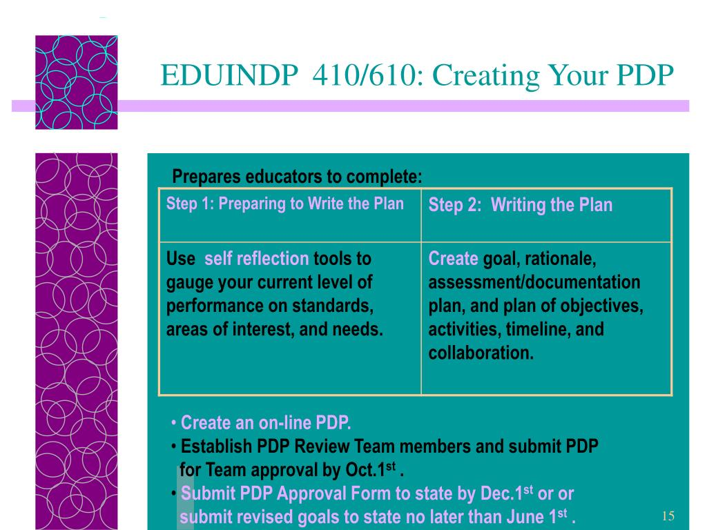 Prepares educators to complete: