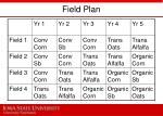 field plan24