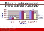 returns to land management by crop and rotation 2000 2004
