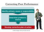 correcting poor performance