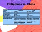 philippines vs china
