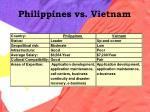 philippines vs vietnam