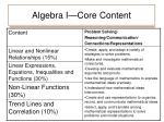 algebra i core content