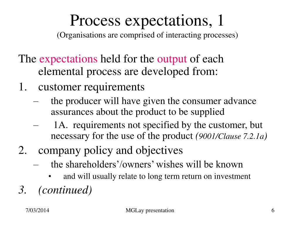 Process expectations, 1