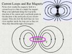 current loops and bar magnets