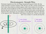 electromagnets straight wire