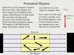 permanent magnets