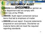 history of audit outcomes
