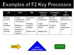 examples of f2 key processes