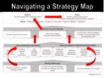 navigating a strategy map
