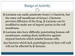 range of activity