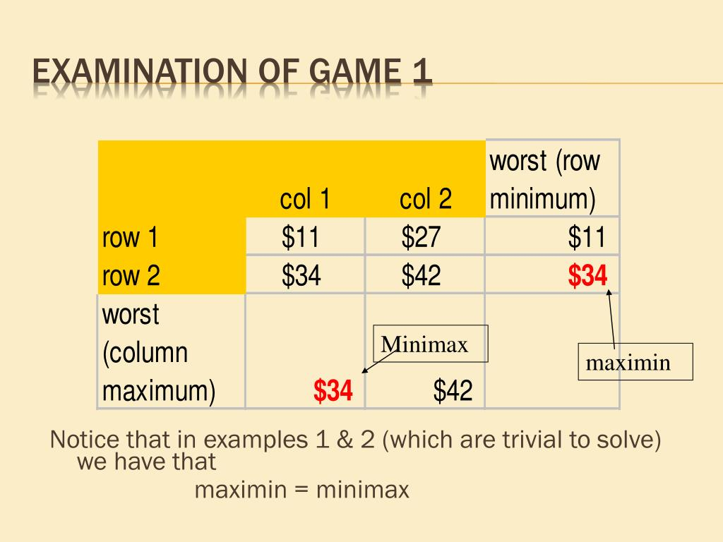Notice that in examples 1 & 2 (which are trivial to solve) we have that