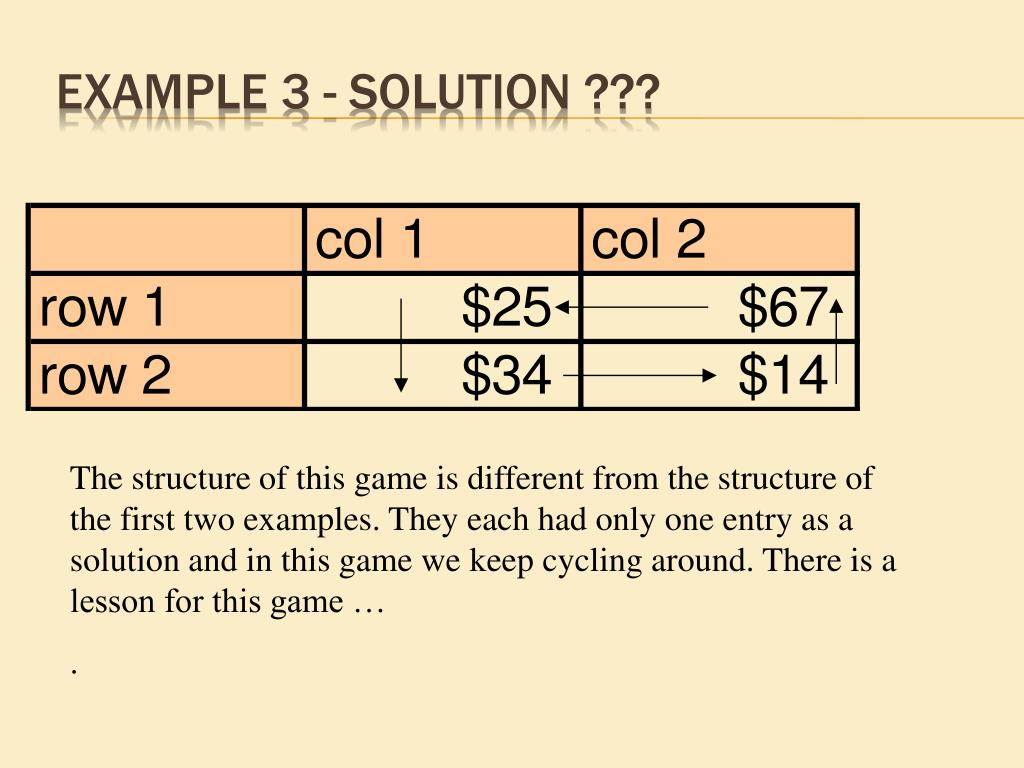 Example 3 - Solution ???