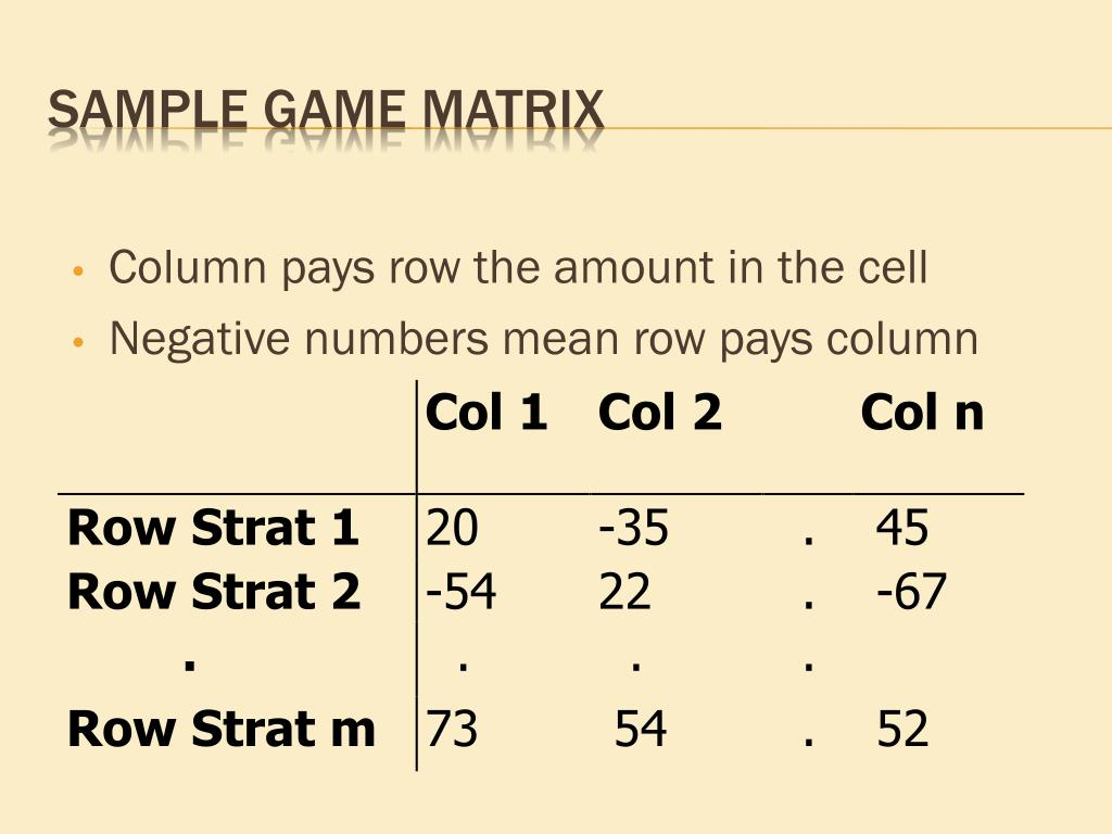 Column pays row the amount in the cell